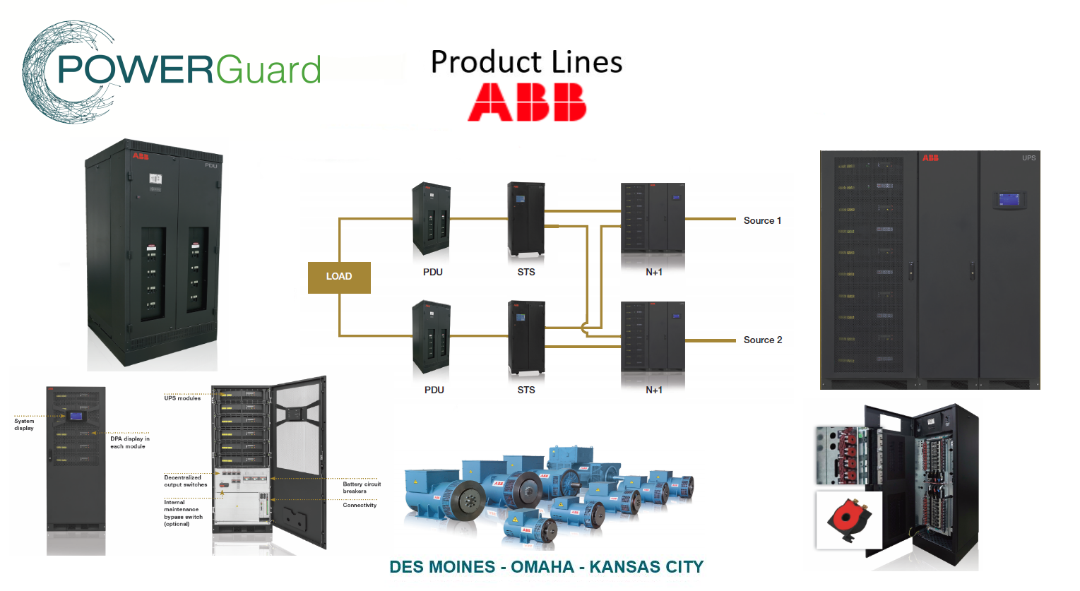 Power Guard & ABB